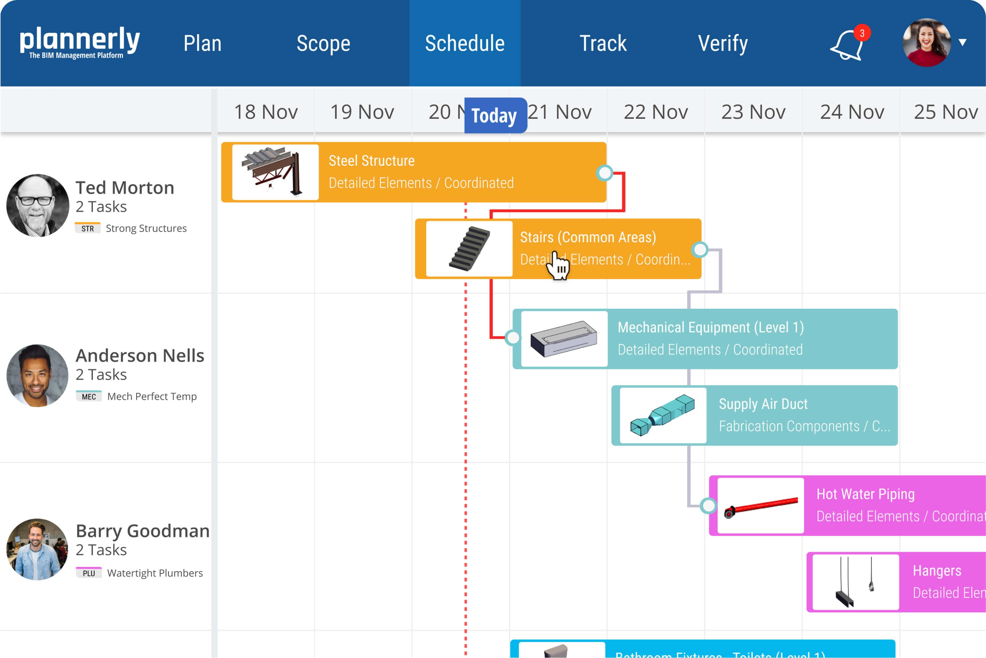 Plannerly - Schedule Module - for BIM scheduling