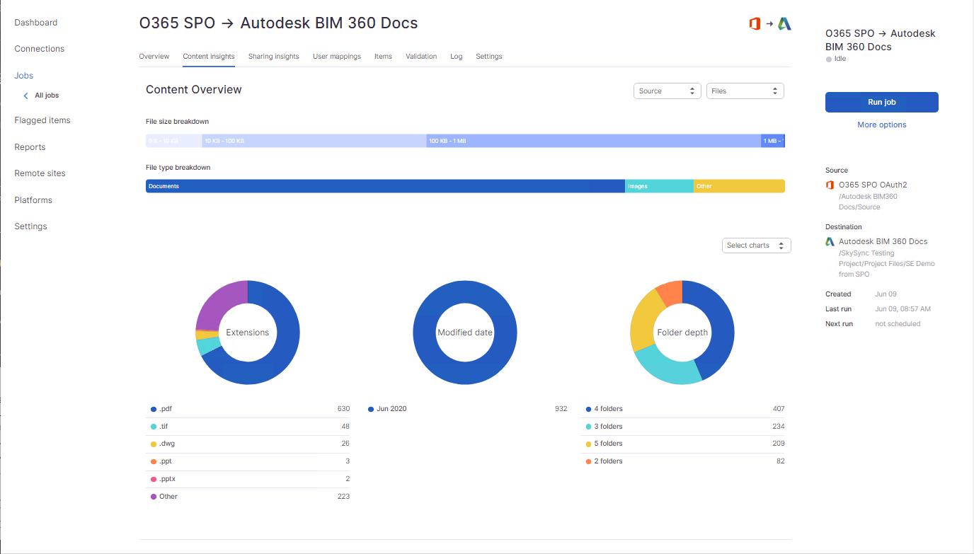 SkySync - BIM 360 Migration Content Insights