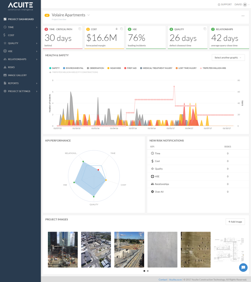 Project_Dashboard