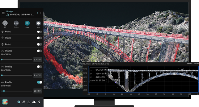 2-Site Scan Capture Profile Visualization