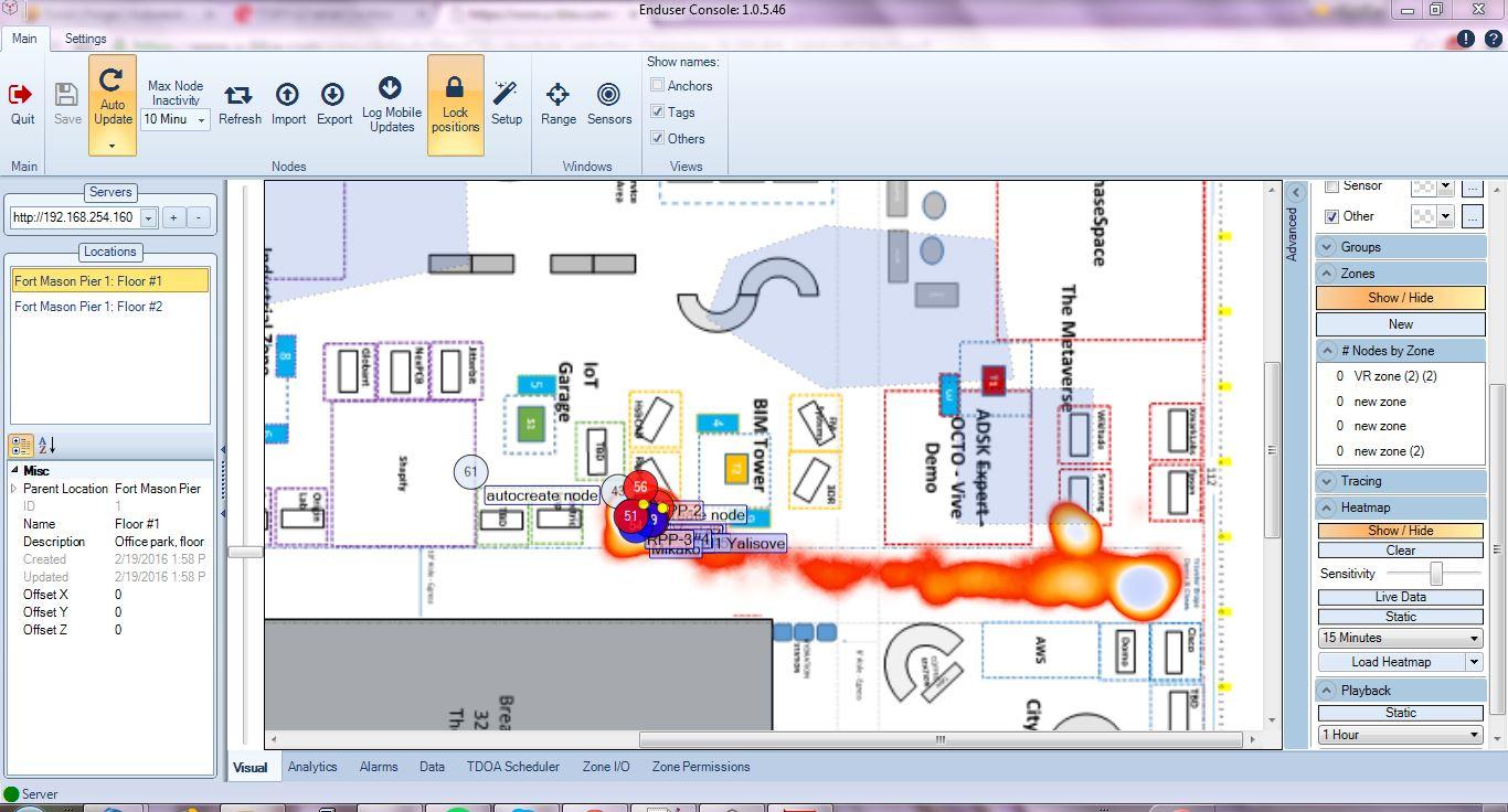 EUC_heatmap